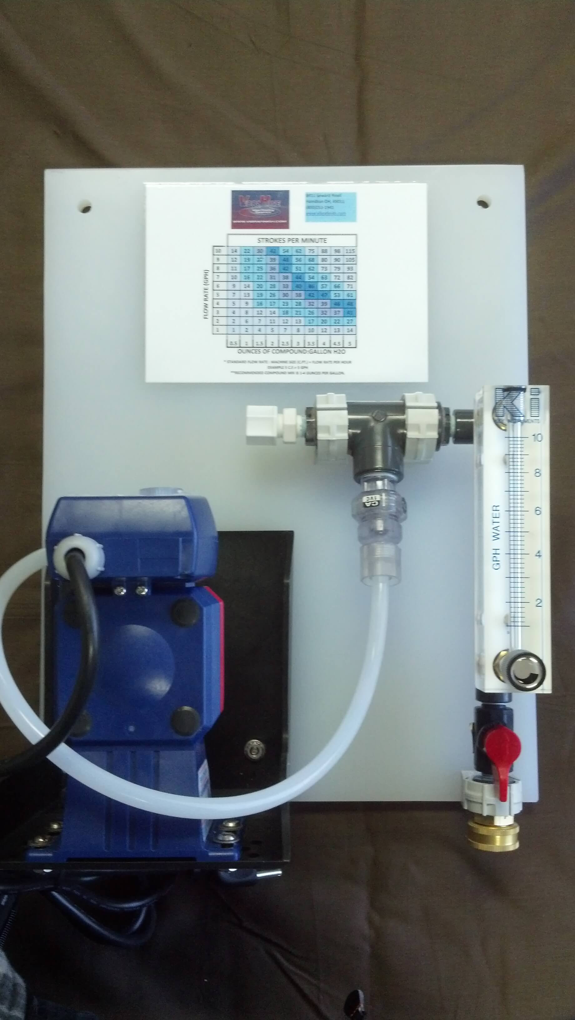 Compound Metering Systems